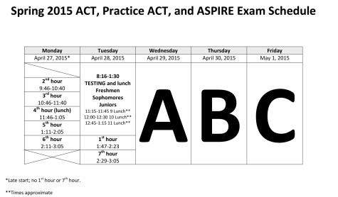 ACT Spring Testing Schedule