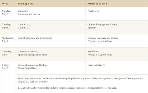 AP Exam Testing Schedule