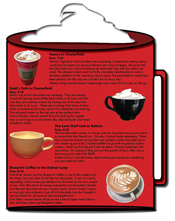 Messenger's Picks: Hot Chocolate around MHS