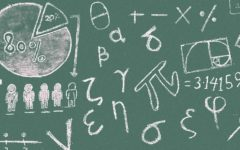 The Changing of Rockwood's Math Policy